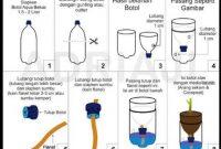 cara menanam cabe dengan metode hidroponik
